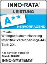 InterRisk XXL WGV Innorata 2012