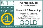 K&M WGV Witte 2013